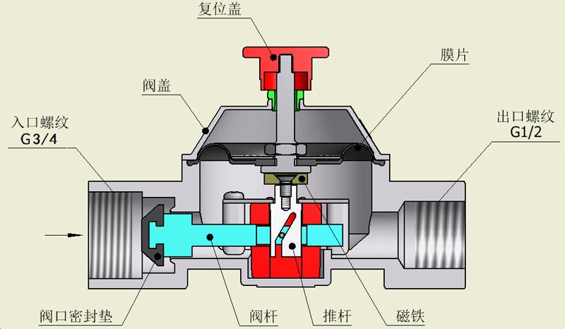 表前自闭阀结构图